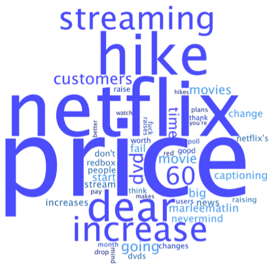 Could Social Media Monitoring Have Saved Netflix & Blockbuster from Themselves?