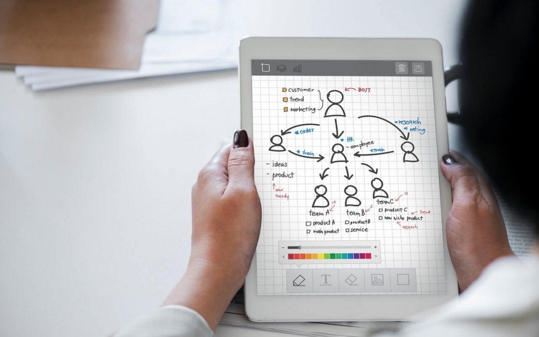 Social Media –  Digital Marketing World