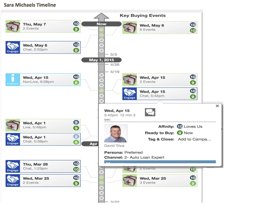 Real-time, In-Journey Customer Experience Mapping Provides The Right-time, Real-time Engagement
