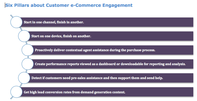 Continuity of Customer Experiences Drives the Future of Commerce