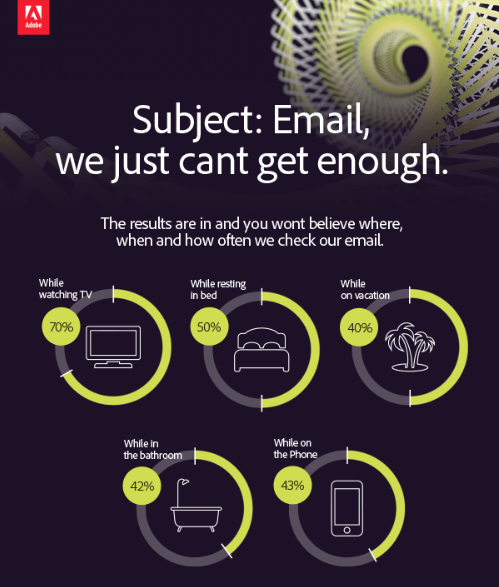 Is Email Dead Or Very Much Alive in Our Work and Play?