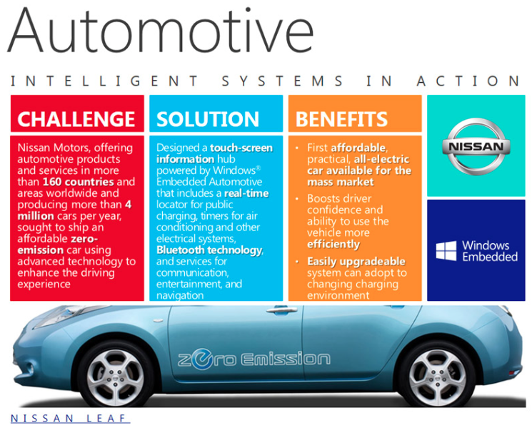 Nissan Selects Microsoft Azure Cloud to Power Nissan Telematics System