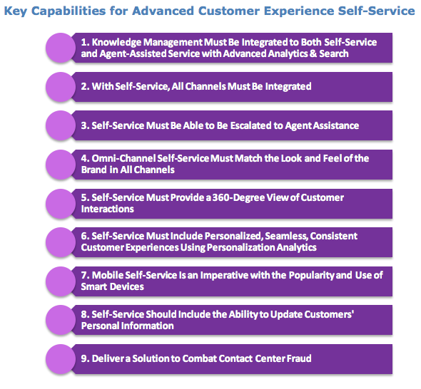 Customer Self-Service Doesn't Matter! That's a False Paradigm!!!