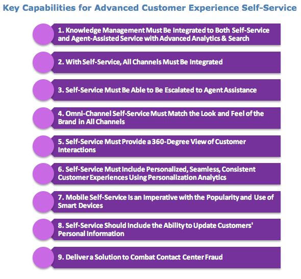 Customer Self-Service Doesn't Matter! That's a False Paradigm!!!