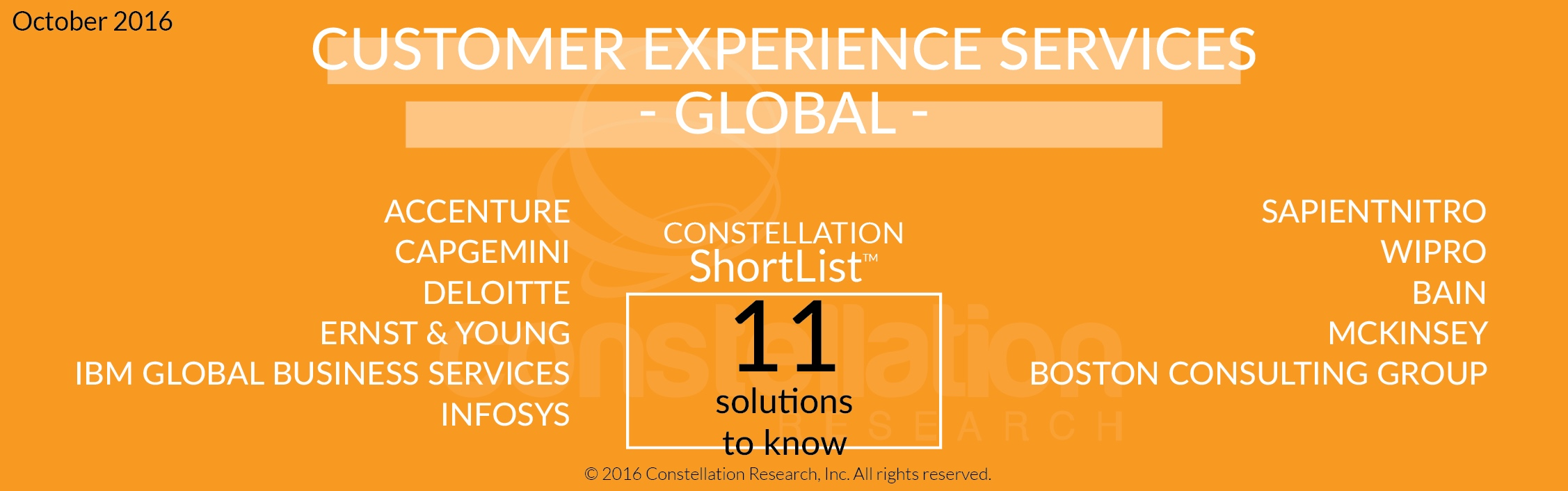 Constellation ShortList™ for Customer Experience (CX) Services: Global