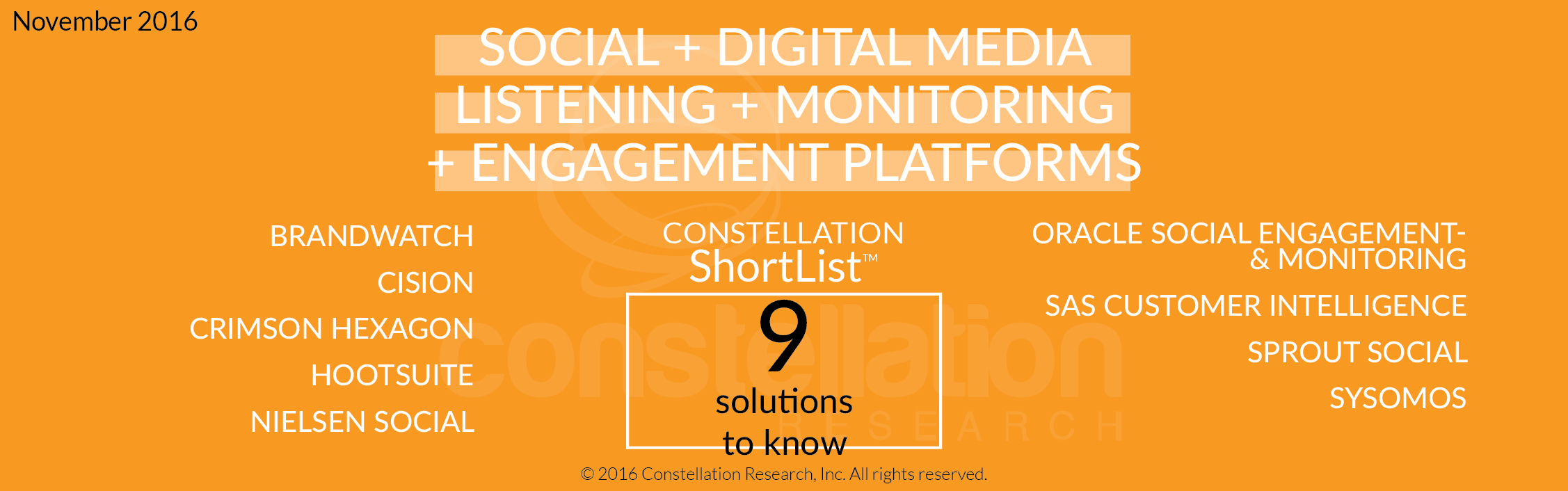Constellation ShortList™ Social / Digital Media Listening / Monitoring/ Engagement Platforms