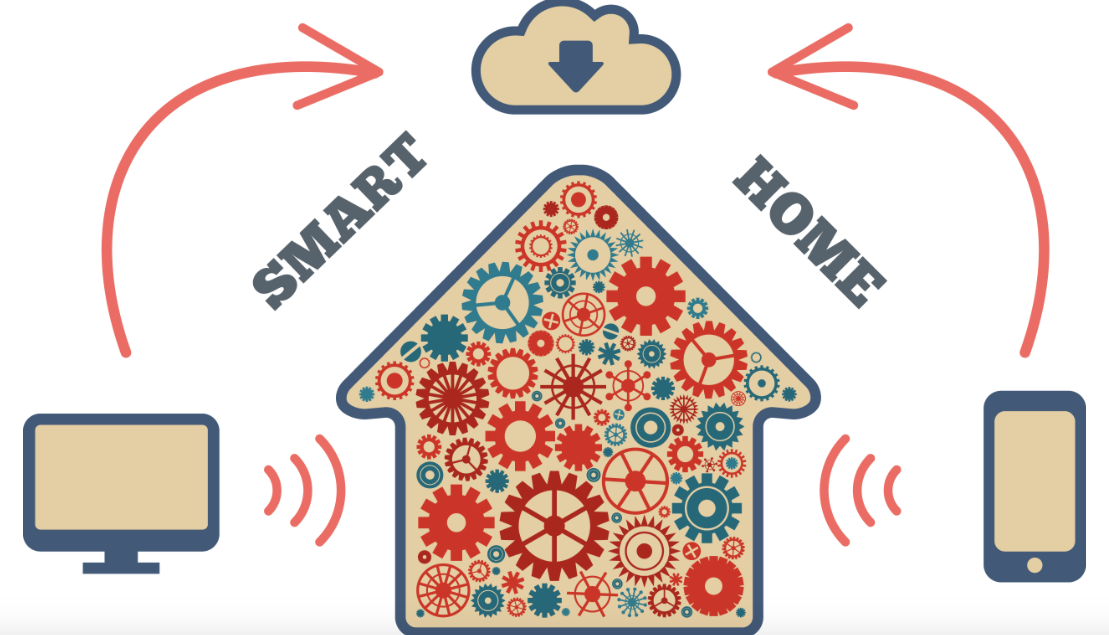 The Smart Home Race: Who Will Win?