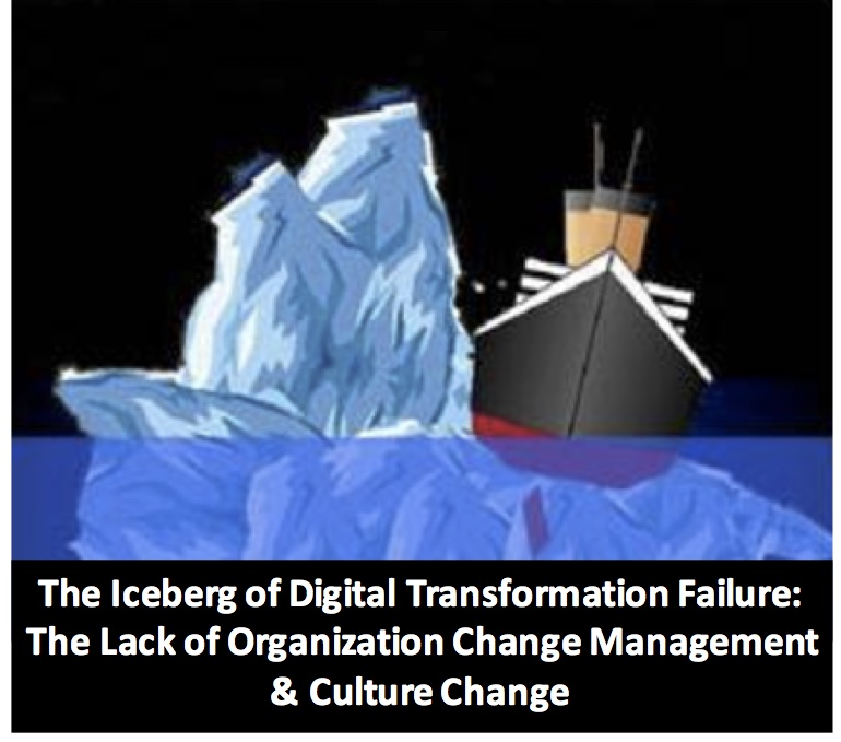 Digital Transformation Projects Have an 84% Chance of Failure; Are You Ready to Failure or Succeed?