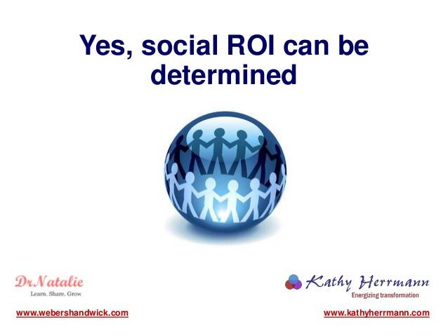 Yes, social ROI can be determined